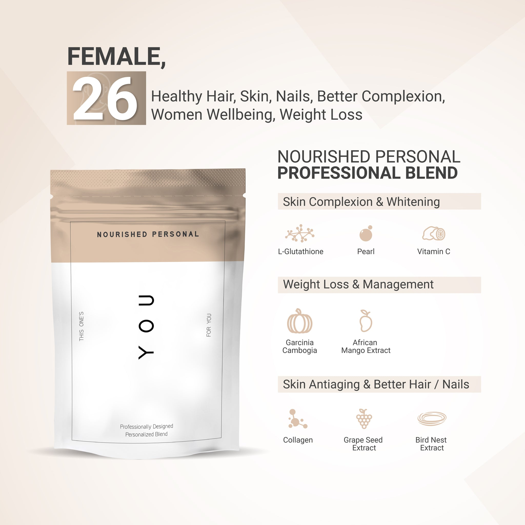 Case Study 3: Female, 26 - Skin Complexion, Weight Management, Skin Antiaging