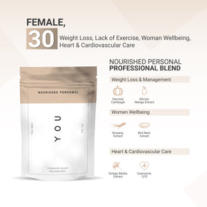 Case Study 4: Female, 30 - Weight Management, Woman Wellbeing, Heart Health