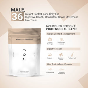 Case Study 8: Male, 36 - Weight Management, Digestive Health, Liver Tonic