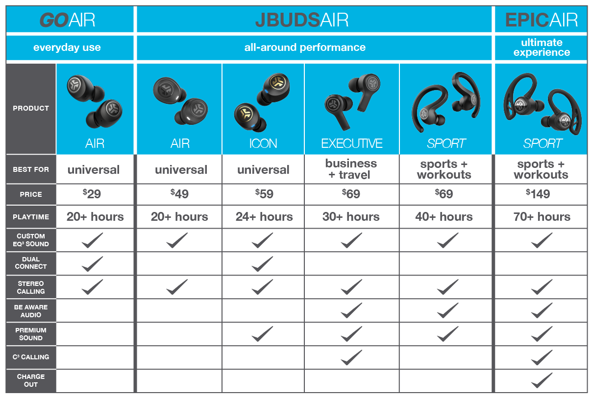 JBuds Air Family Comparison Chart