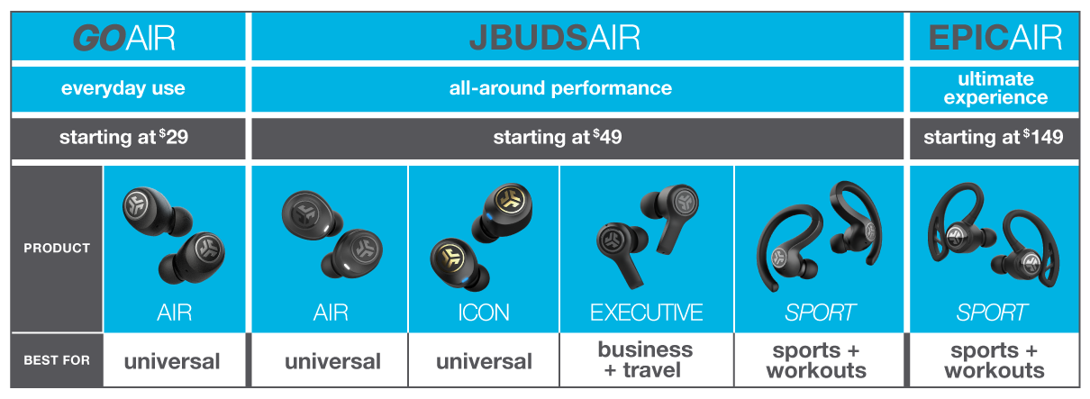 true wireless headphones from JLab Audio - opens in a new window