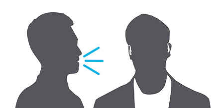 Diagram Illustrating Be Aware Audio - Person Speaking to Another Person Wearing Earbuds