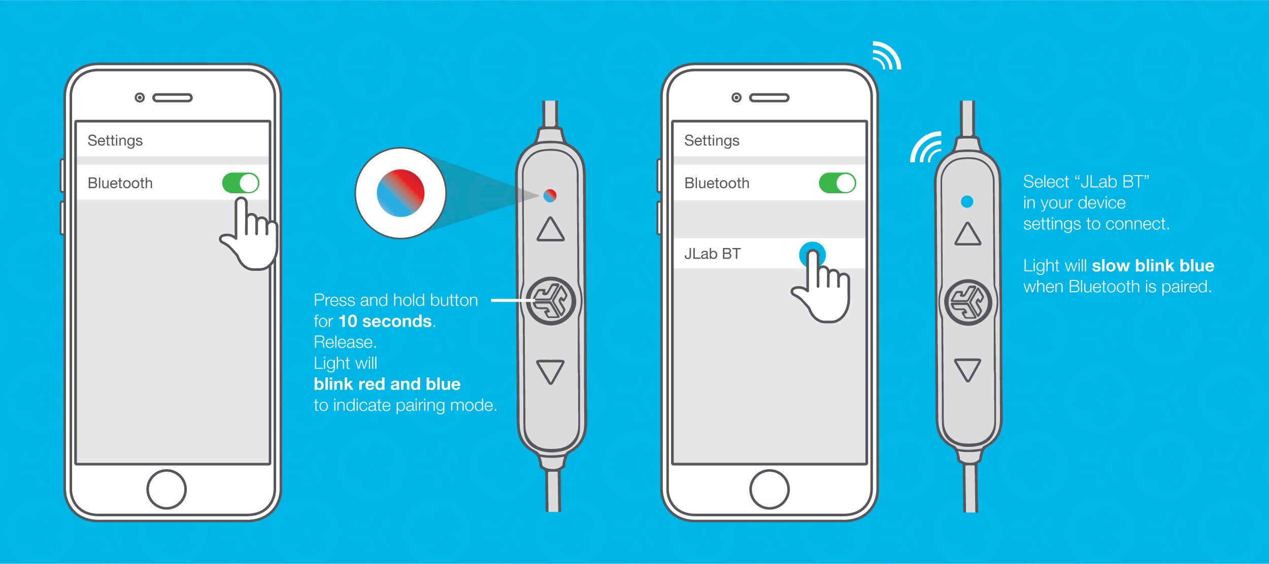 Bluetooth grafik