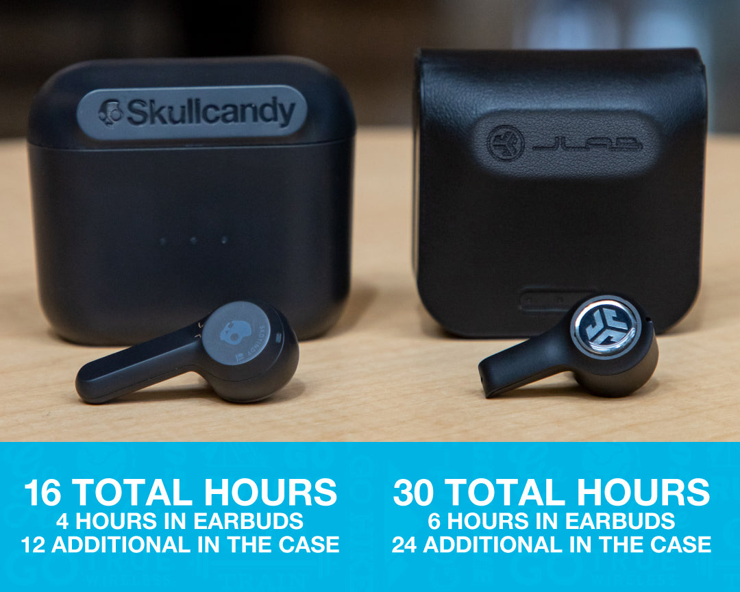 Skullcandy Indy har 16 samlede timer spilletid vs 30 + timer for JLab JBuds Air Executive