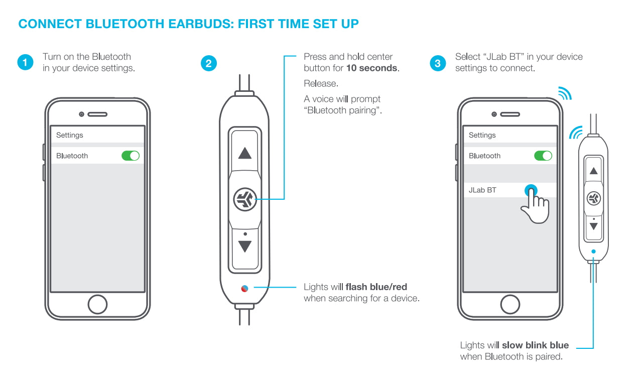 earbuds for bluetooth wiring diagram