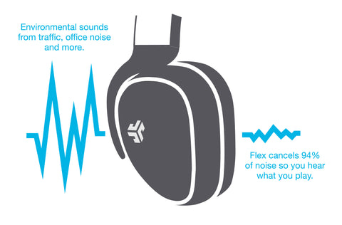How Active Noise Cancellation works