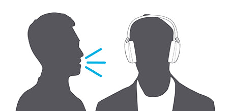 Be Aware Audio Diagram of One Person Talking to Another with Headphones On