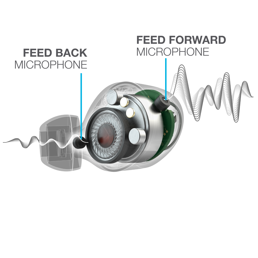 JBuds Air ANC earbud diagram showing Feed Forward and Feed Back Microphones
