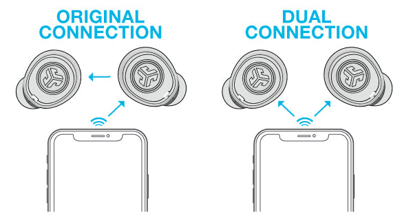 JBuds Air Icon True Wireless Auriculares con doble conexión