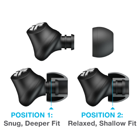 Adjustable Tip Placement in earbuds