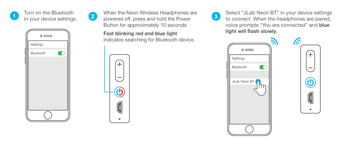 Power & Bluetooth-funksjon for Neon Wireless Hodetelefoner