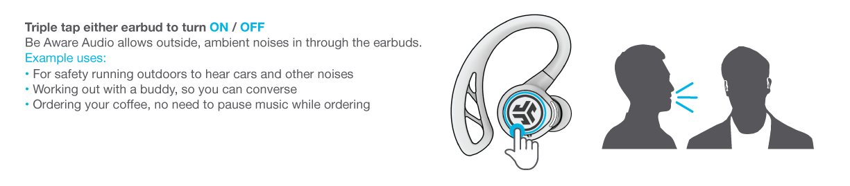 Be Aware Audio Diagram Showing Person Speaking to Another Person Wearing Earbuds