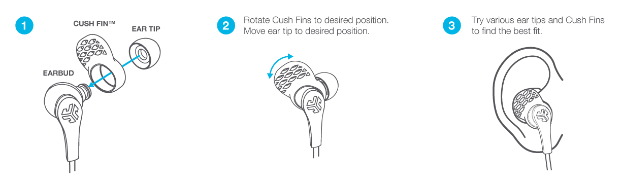 Fitting Earbuds