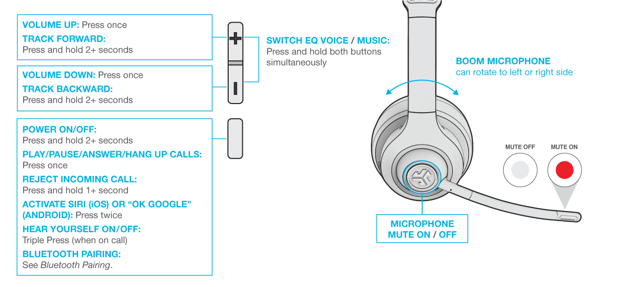 Button Controls for Go Work Wireless On-Ear Headset