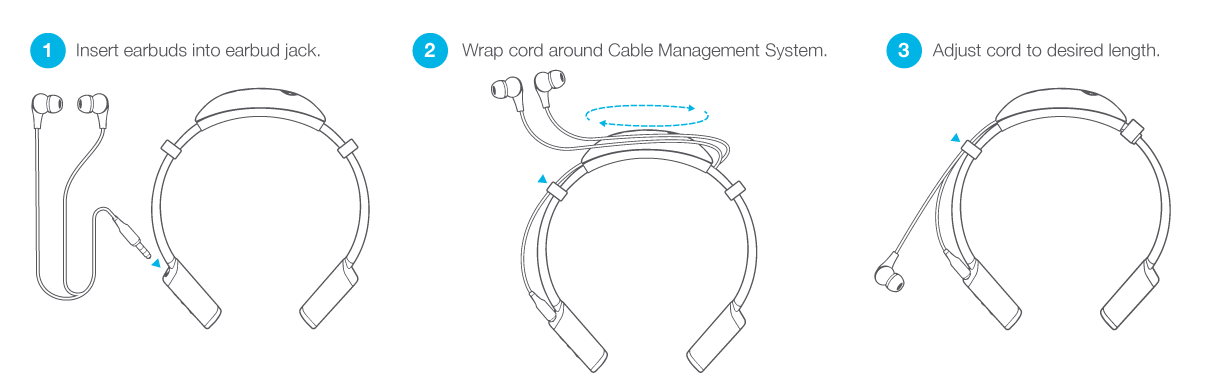 USING THE GRAVITY NECKBAND CABLE MANAGEMENT SYSTEM