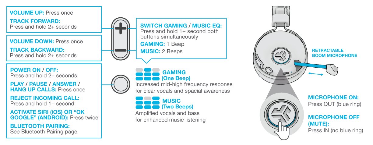 JBuddies Play Gaming Headphone Controls