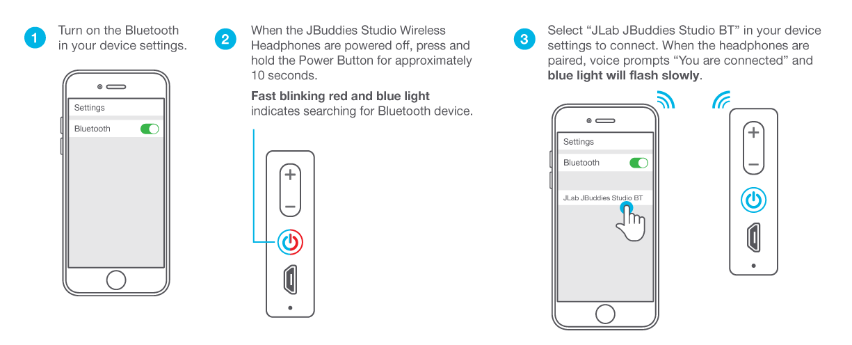 Power & Bluetooth Function for the JBuddies Studio Wireless Headphones