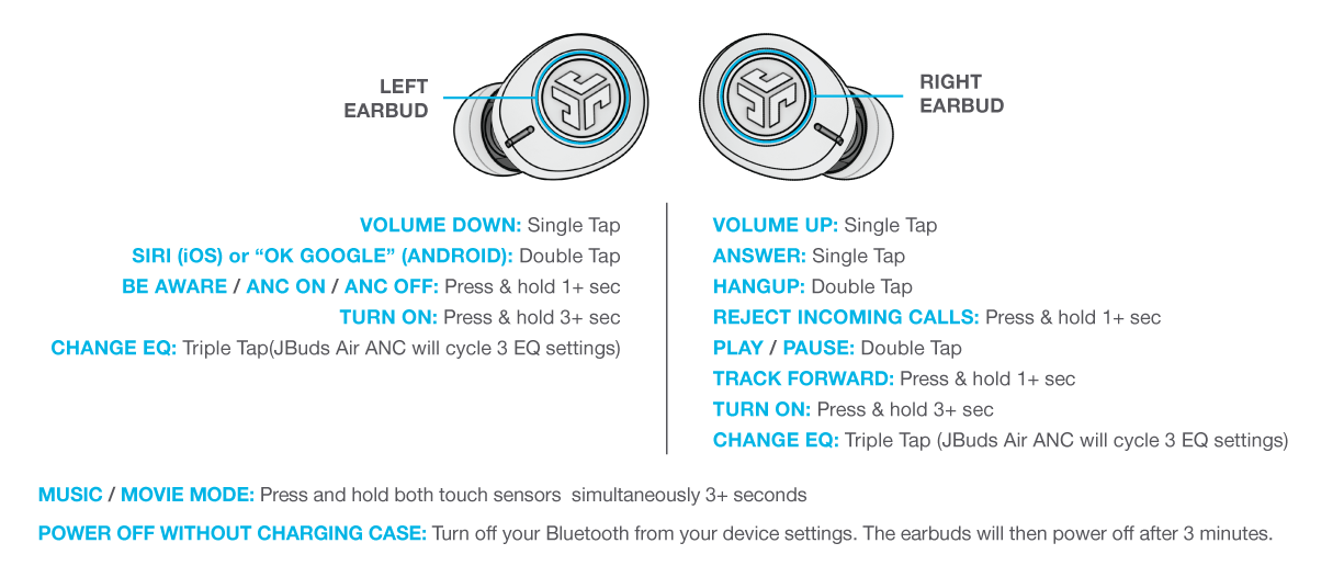 Controls for your JBuds Air ANC