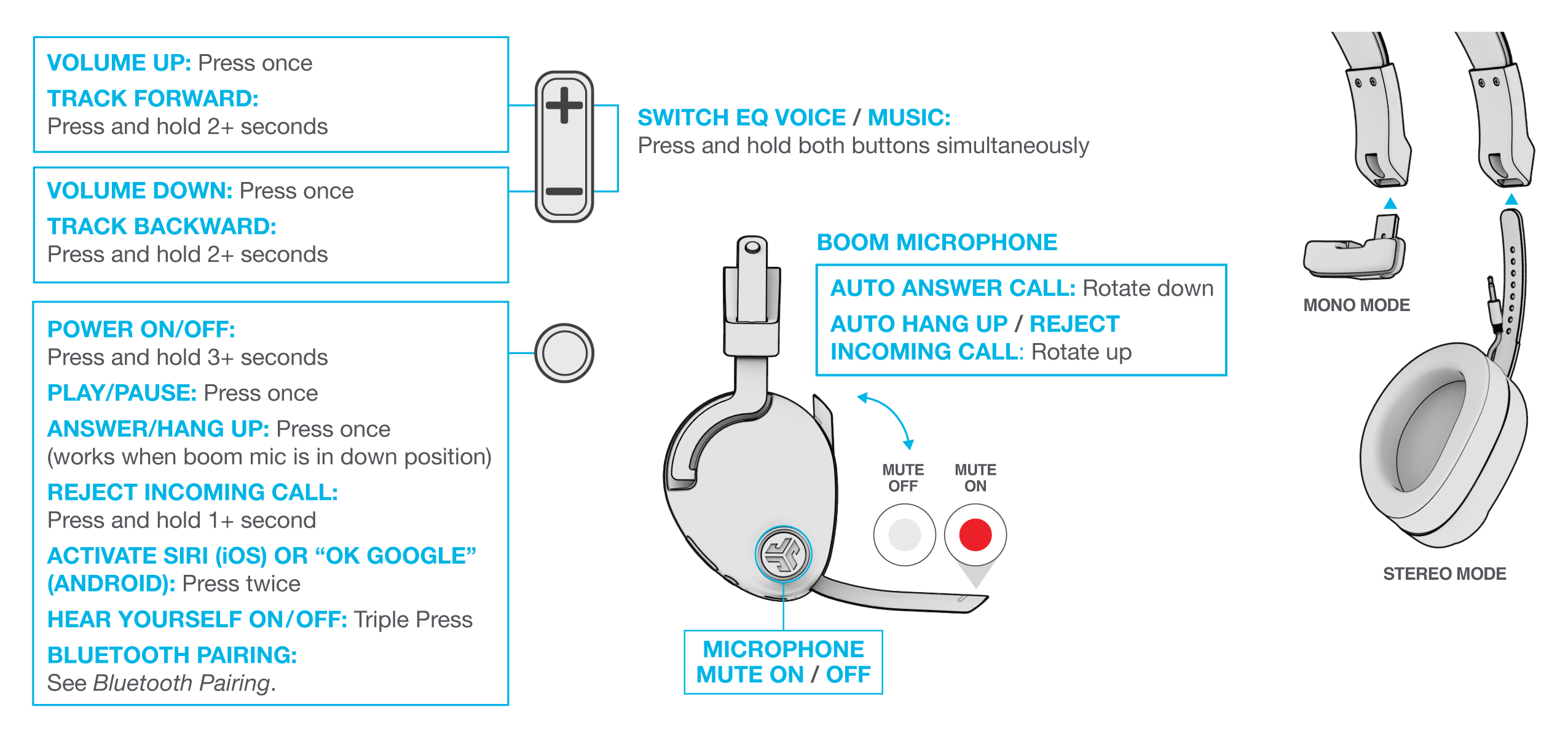 Button Controls for JBuds Work Wireless Over-Ear Headset