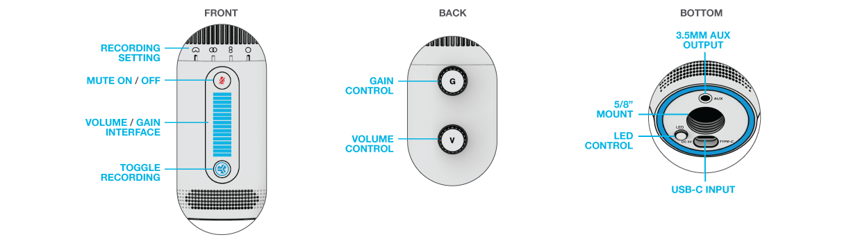 How to control your Talk PRO Microphone