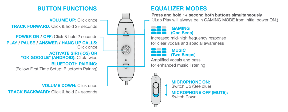 Play Gaming Earbud Controls