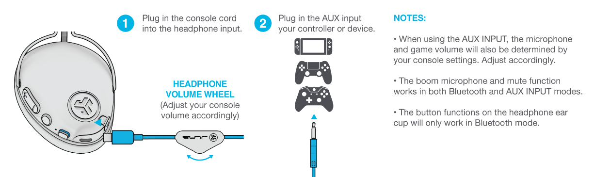 Connecting Play Gaming Headphone to a Console or Device