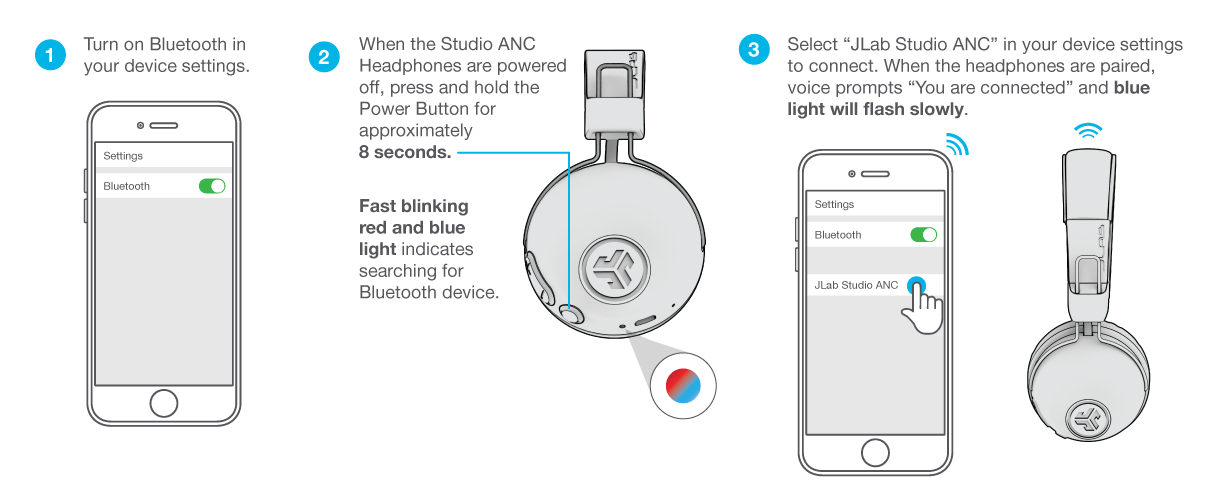 Power & Bluetooth Function for the Studio ANC Wireless Headphones