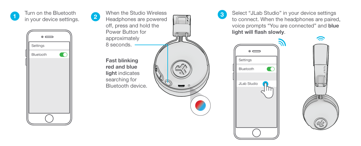 Power & Bluetooth Function for the Studio Wireless Headphones