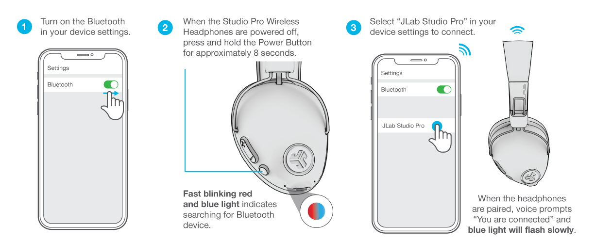 Power & Bluetooth Function for the Studio Pro Wireless Headphones