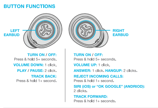 Controls for your JBuds Air