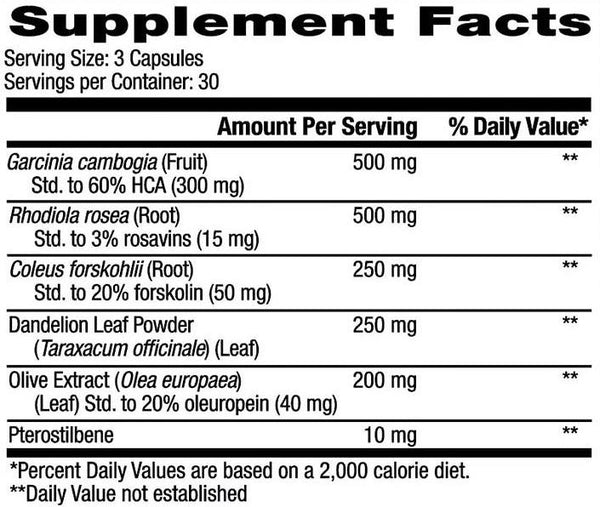 lean juice supplement facts