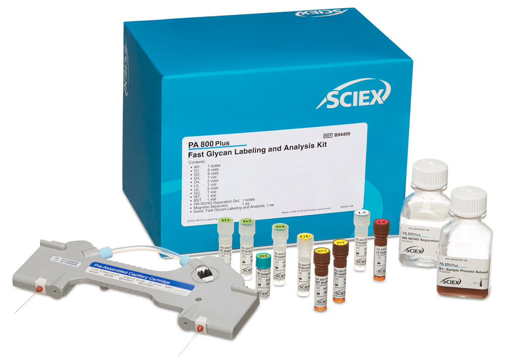 Fast Glycan Labeling and Analysis Kit