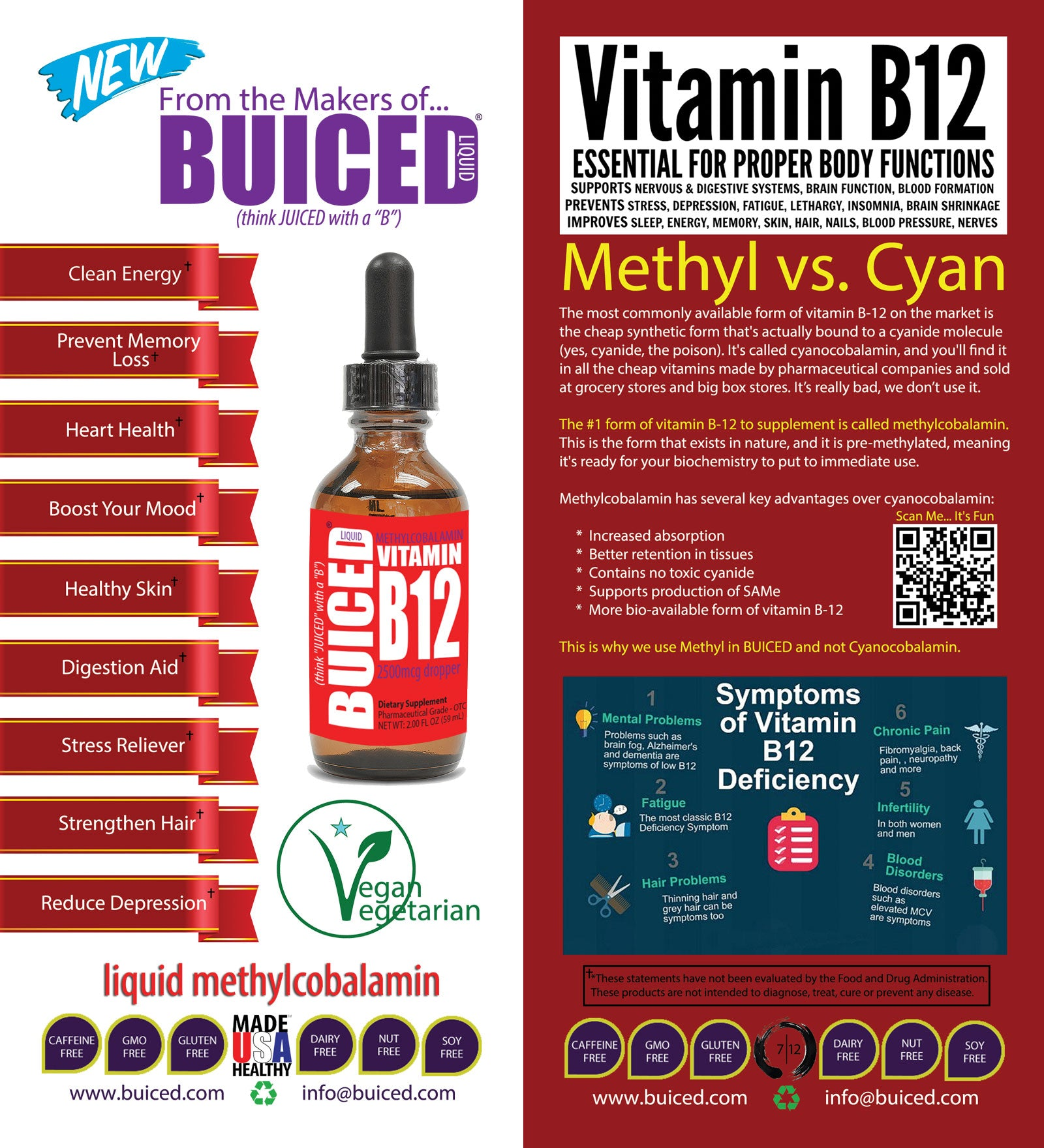 Meet BUICED B12 Liquid Drops | High Quality Liquid Methylcobalamin