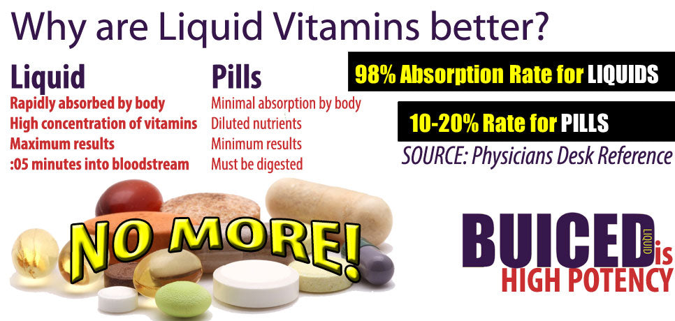What is the difference between Liquid vs. Pill Form Vitamins?