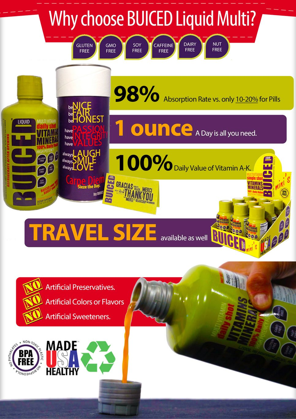 Meet BUICED Liquid Multivitamin via our Infographic