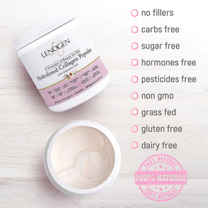 Lenogen-Hydrolyzed Collagen Peptides with Hyaluronic Acid