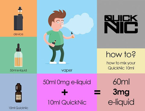 QUICKNIC TPD ELIQUID