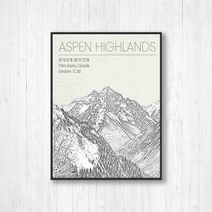 Aspen Highlands Print
