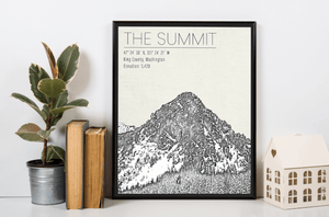 The Summit Ski Resort Ski Destination Print