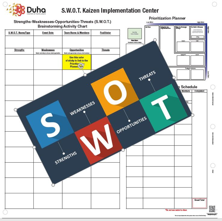 Power of SWOT (Virtual) - June 22 , 2020 - 1pm - 5pm