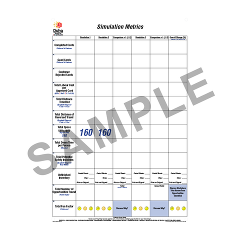 011 Advanced Simulation Metrics Chart (DCOE19)