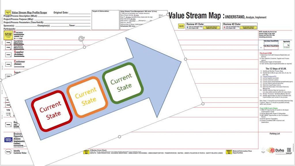 Standardized Value Stream Mapping - July 13, 2020 - 1pm - 5pm