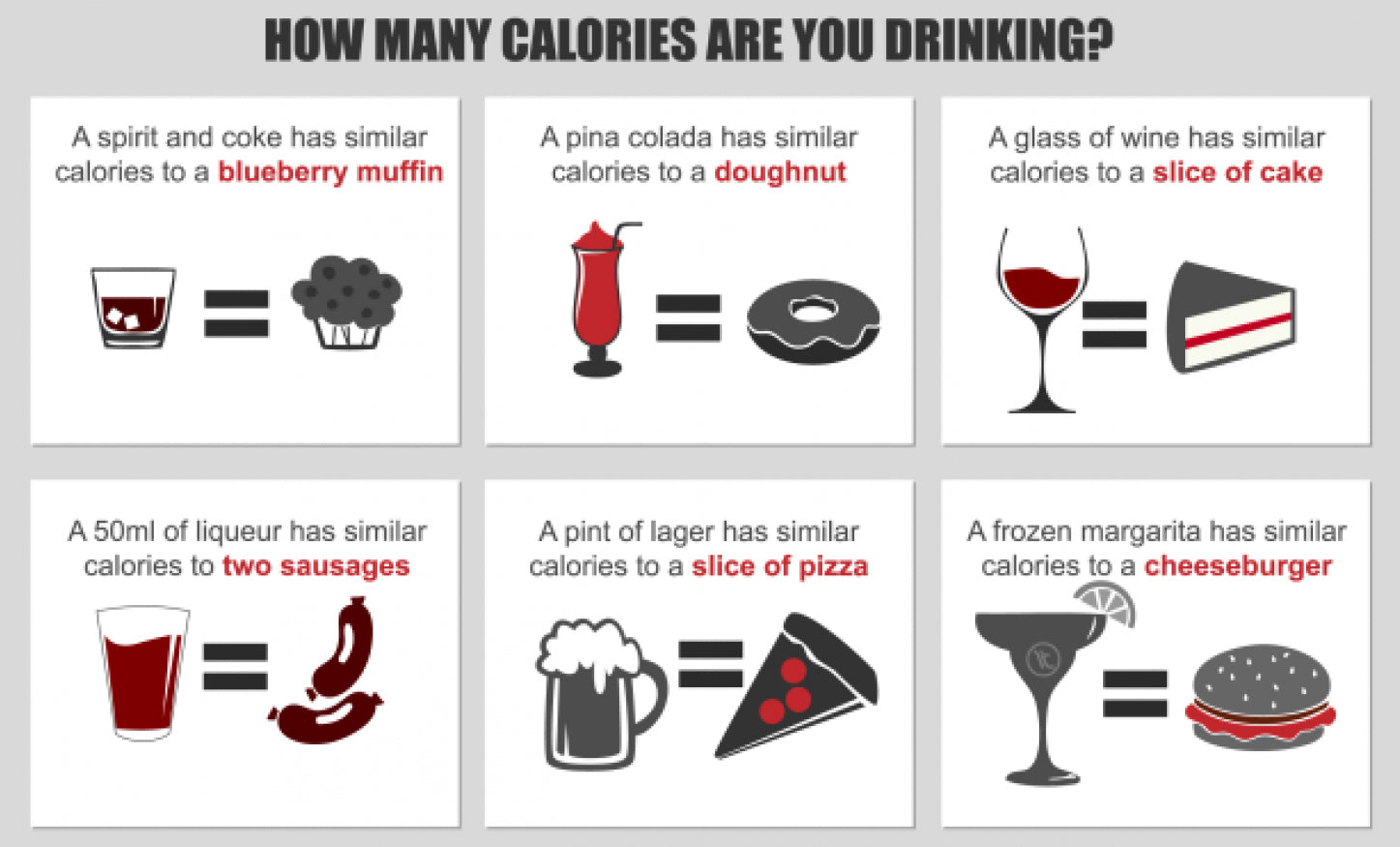 How Alcohol Contributes to Weight Gain [Infographic]