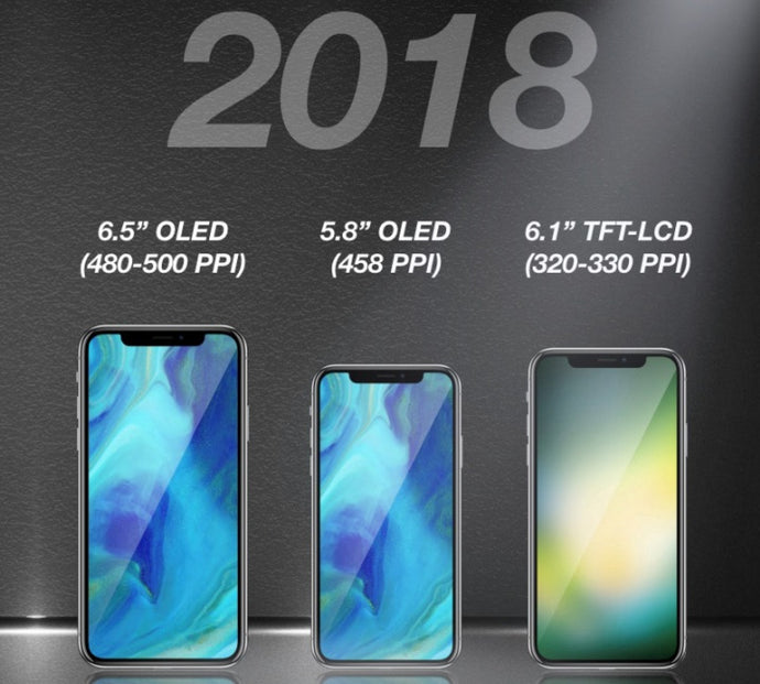 September 2018 Apple Launch: What do we know so far?