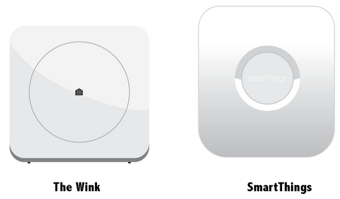 Your Ultimate Guide To Smart Homes - Home Revolution