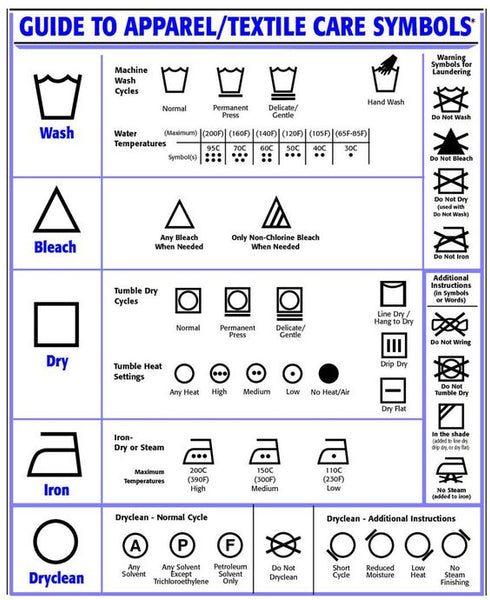 Laundry 101 For College Students - Home Revolution