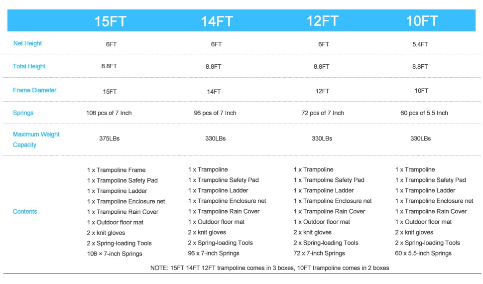zupapa saffun trampoline 15ft 14ft 12ft 10ft outfit specifications