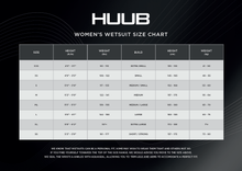 Load image into Gallery viewer, HUUB ACARA 3:5 TRIATHLON WETSUIT - WOMENS