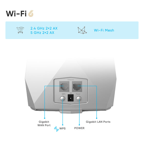 Juplink AX1800 Wi-Fi6 Router RX4-1800 NEO