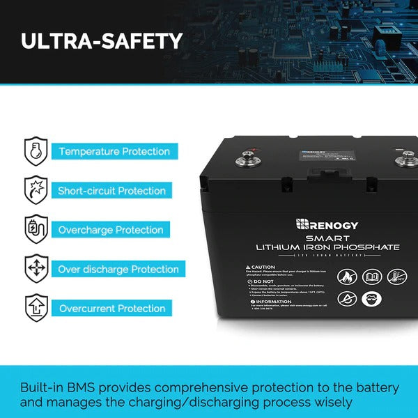 Renogy 12V 100Ah Smart Lithium Iron Phosphate Battery